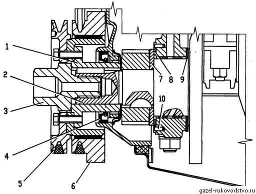 инструкция на двигатель умз-5