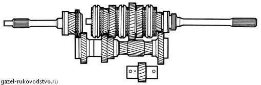 Схема коробки на газель 34
