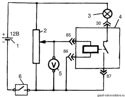 схема ремонта стартера проверка якоря
