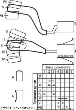 Схема соединения контактов