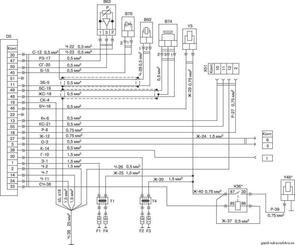 блок управления двигателем газель схема