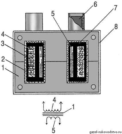 Схема подключения катушек зажигания 3110
