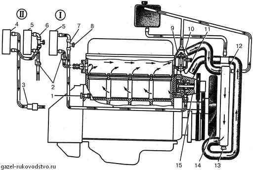охлаждения двигателя и