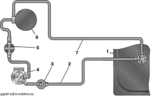 Система питания (рисунок 4.21)